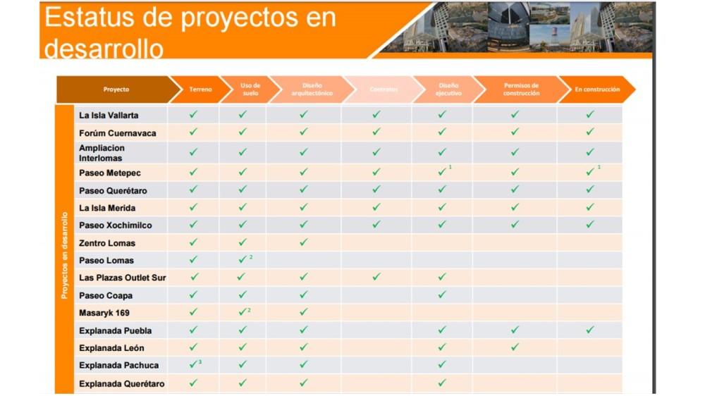 pueblando_ando_nuevo_centro_comercial_en_cholula_puebla_explanada_puebla_18